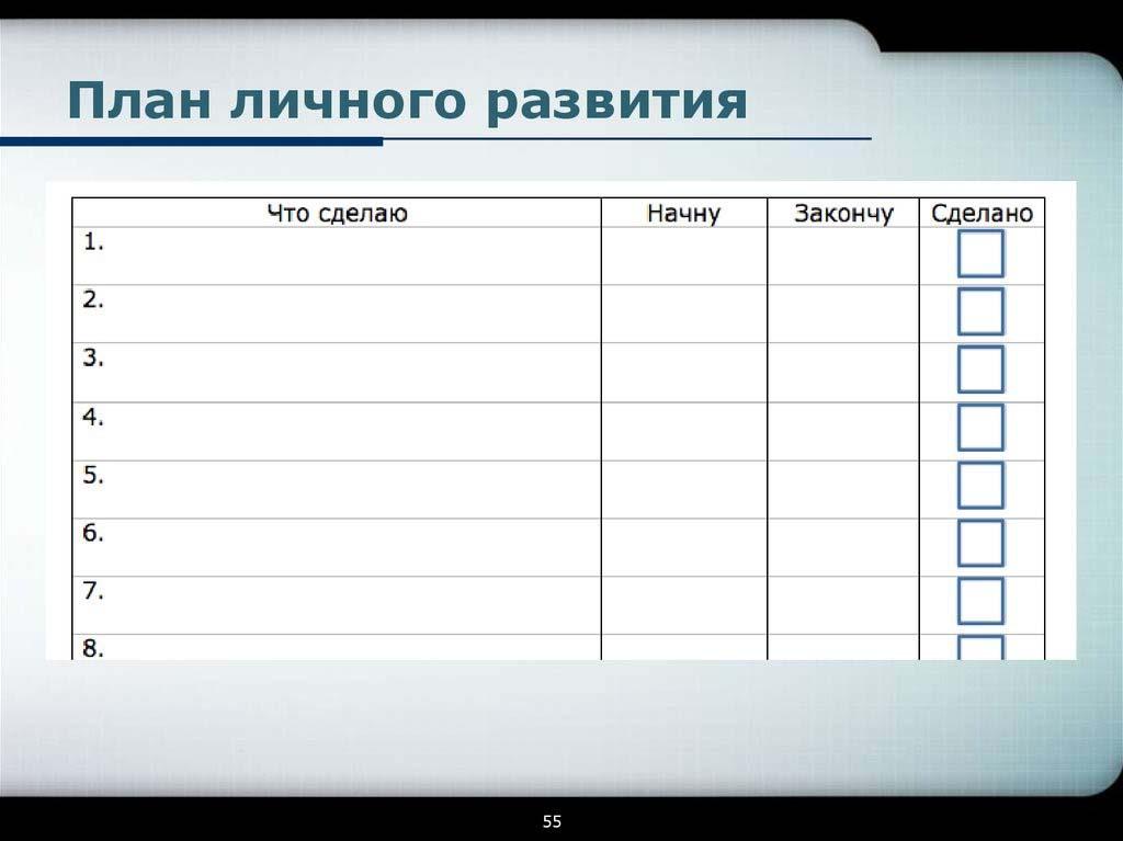план саморазвития таблица