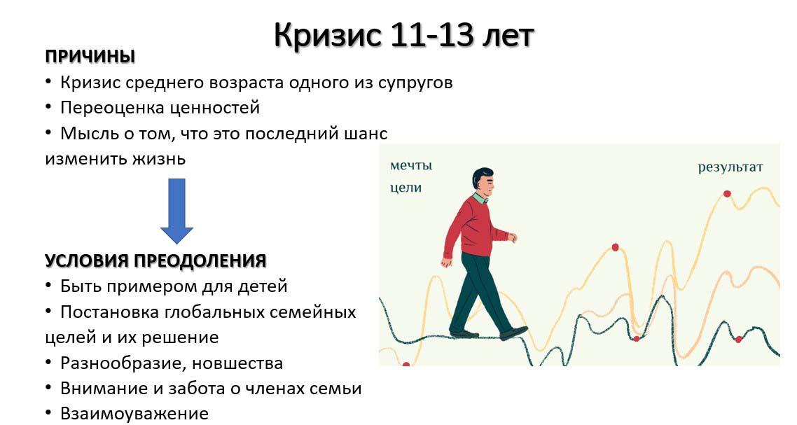 кризис 11-13 лет в отношениях